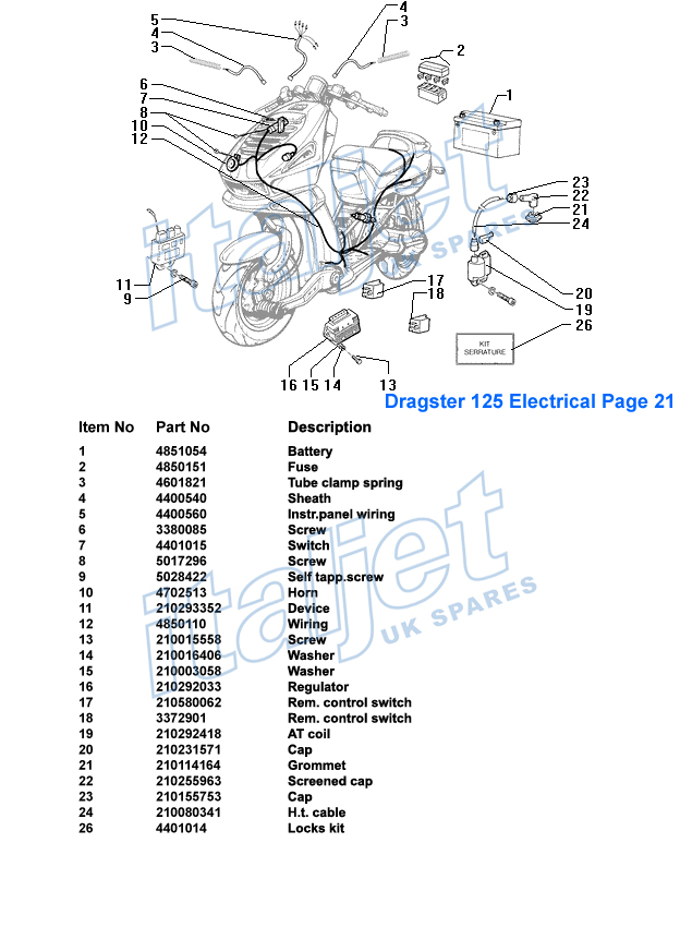 Dragster125_electrical_21 italjet uk spares dragster wiring diagram at bayanpartner.co