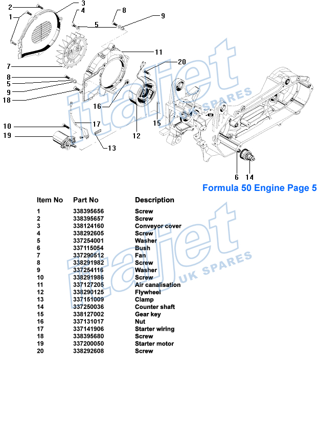 Dragster Wiring Diagram also Piaggio Typhoon 50 Fuses likewise Honda Shadow Bobber Build furthermore Aerodynamic Car Diagram in addition Way Diagram Wire 4 Uds566. on dragster wiring diagrams